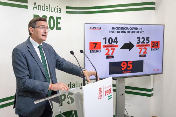 José Luis Sánchez Teruel en rueda de prensa telemática